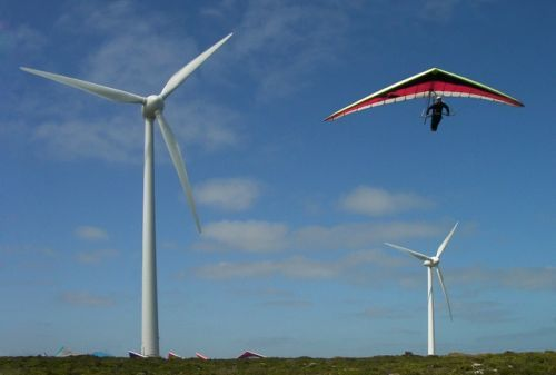 Renewable Energy Systems Windpower