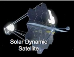 Advantages Disadvantages Solar Energy - Solar dynamic power satellite