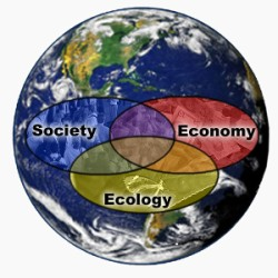 Earth care awards 2012 - Ecology Society Economy diagram