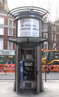 Types of pollution - London Air Pollution Monitoring Station